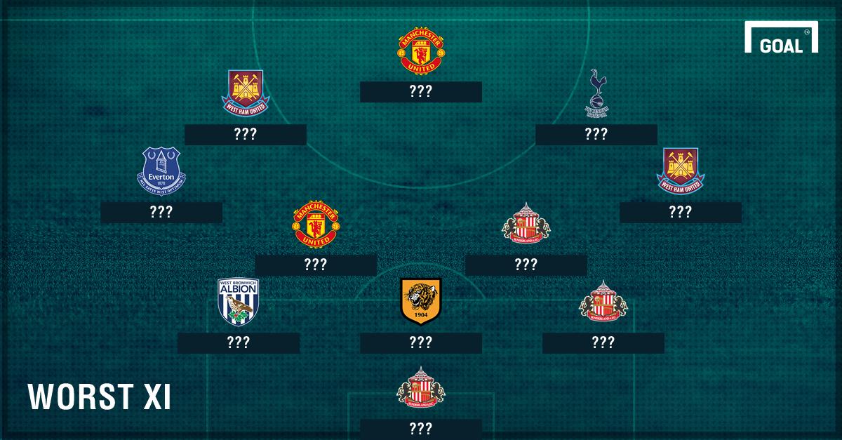 Tim Terburuk Liga Primer Inggris Matchday 10