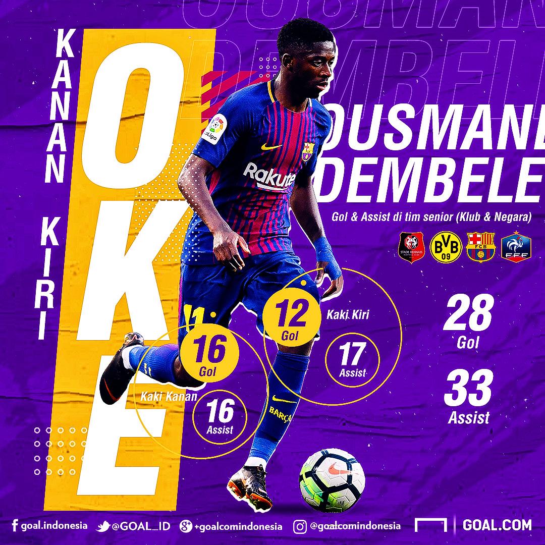 Infografis Ousmane Dembele