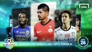 Tim terbaik Liga 1 pekan 26 Cover