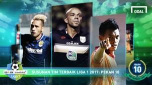 Tim Terbaik Liga 1 Pekan 10 - Cover