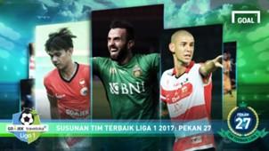 Best XI Liga 1 - Pekan 27
