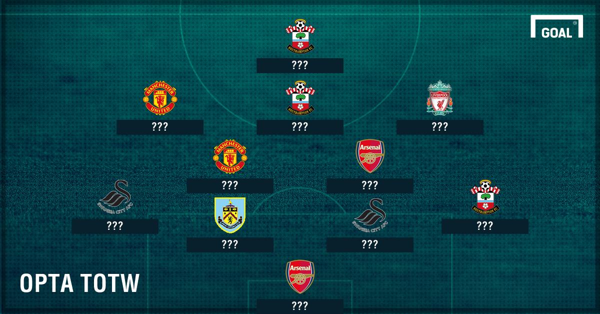 Sadio Mane, Anthony Martial, & Tim Terbaik Liga Primer Inggris Matchday 25