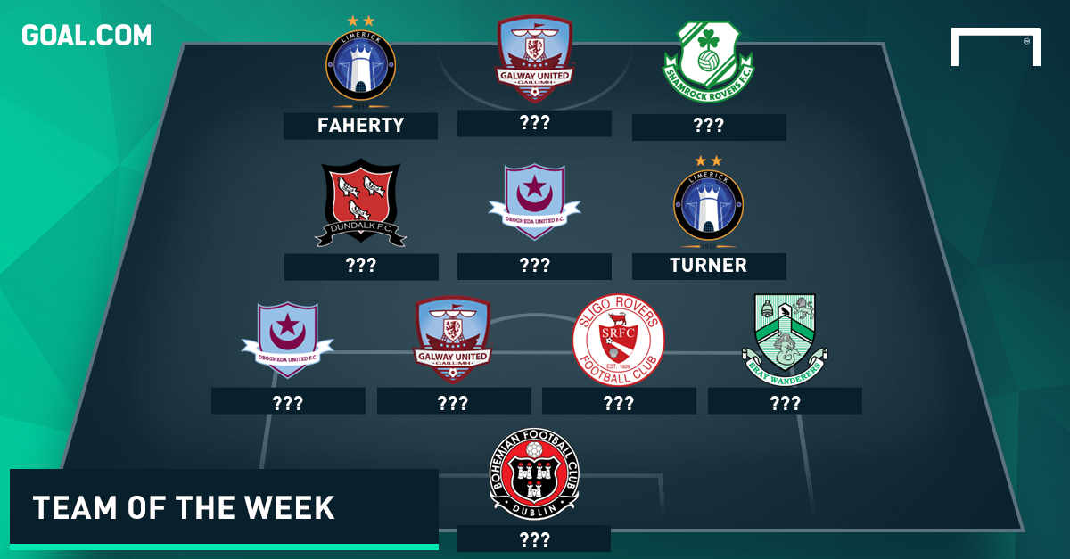 GFX PS League of Ireland TOTW 07092015