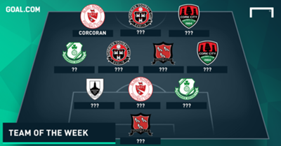 SSE Airtricity Premier Division Team of the Week 261015 Corcoran