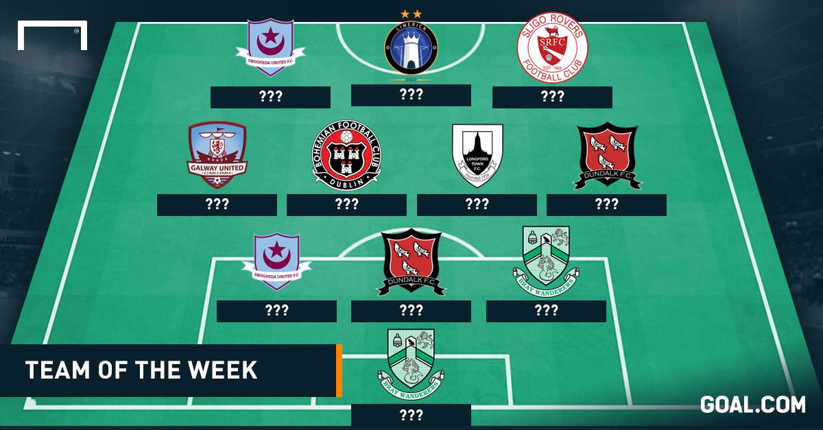 League of Ireland Team of the Week 060715