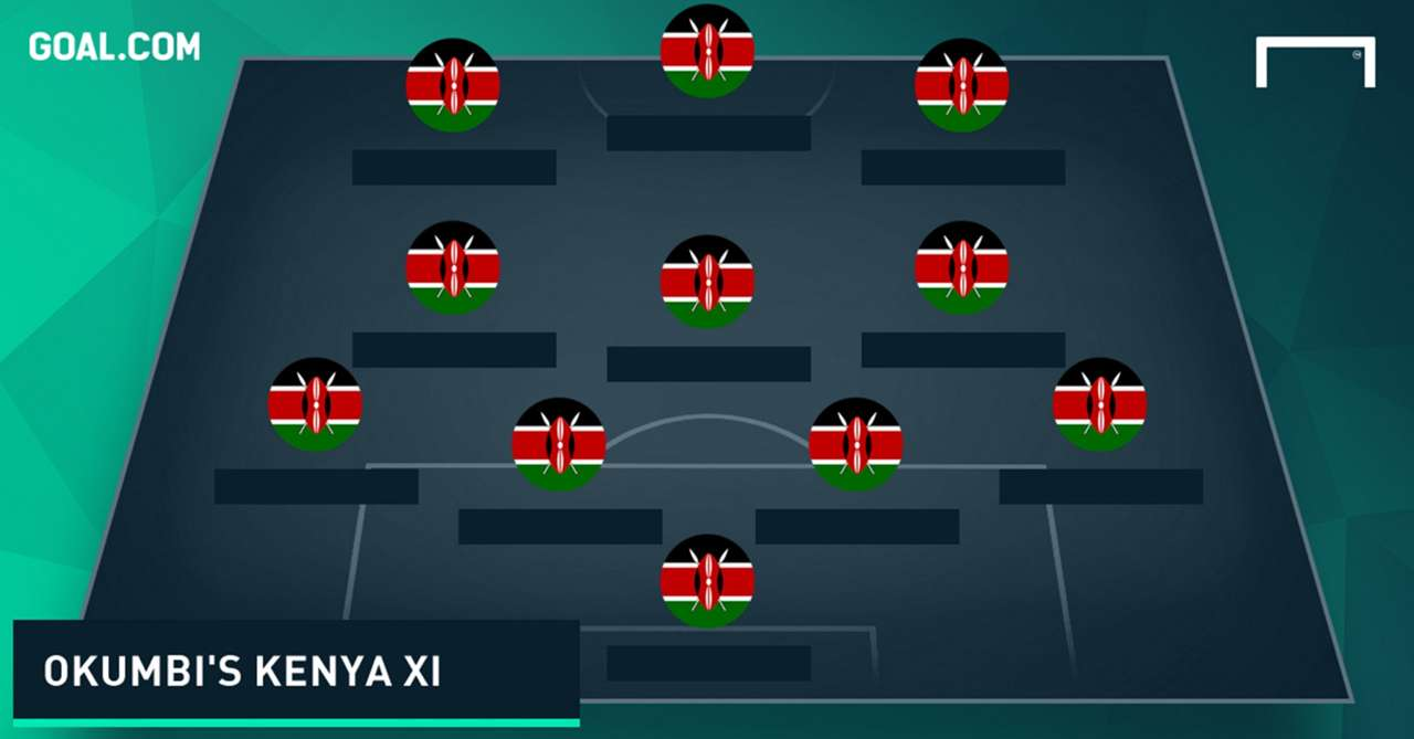 mystery kenya XI