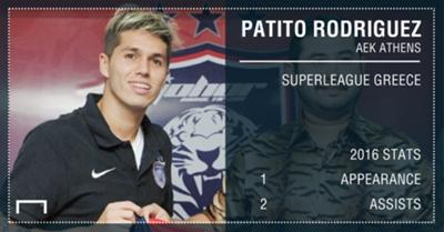 JDT's Patito Rodriguez