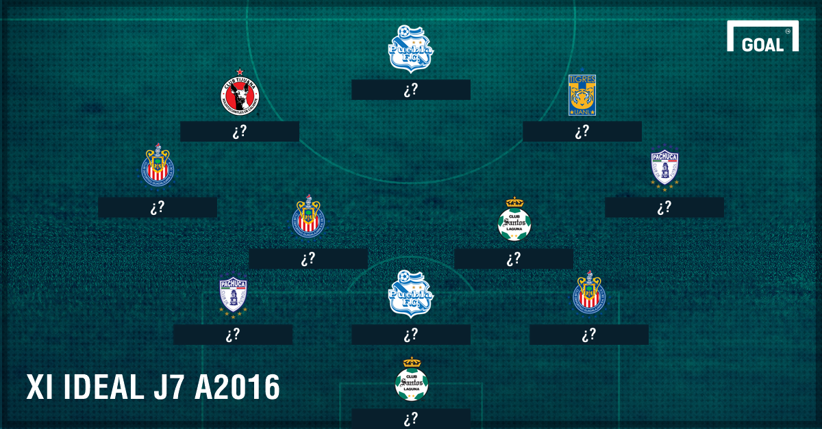XI ideal J7 Liga Mx