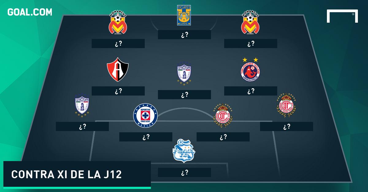 Contra XI J12 Liga MX Apertura 2016