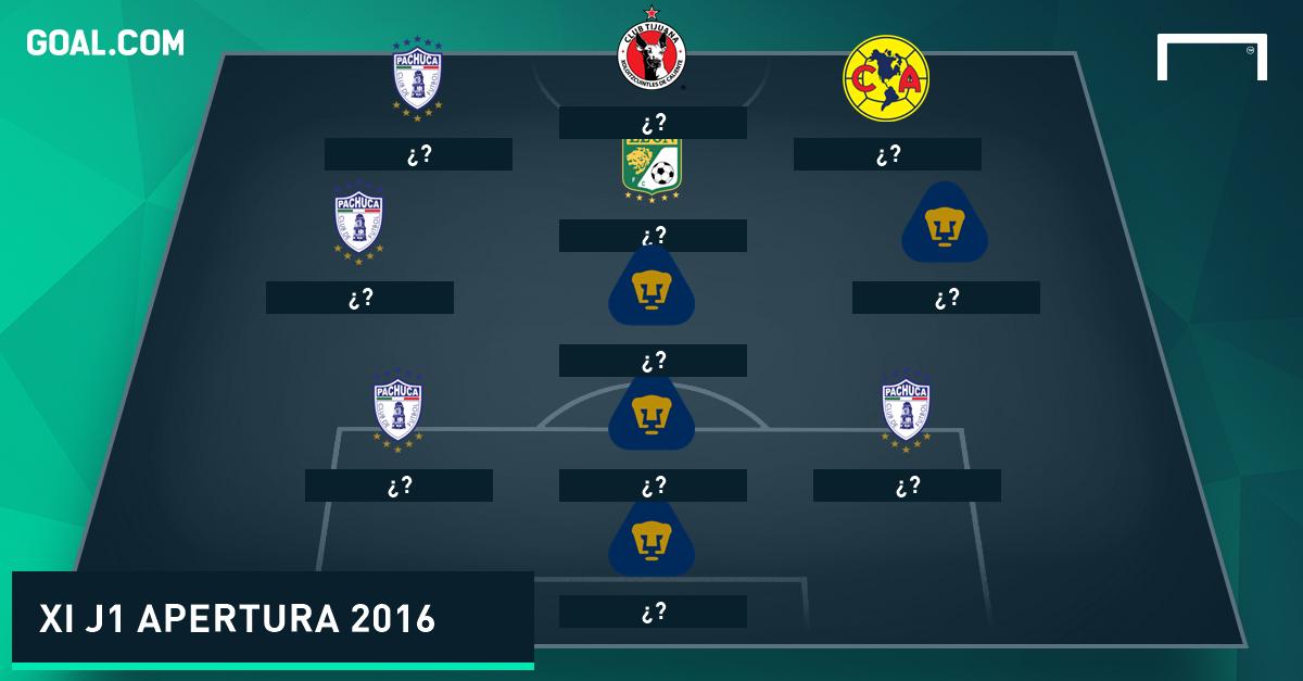 XI Ideal Fecha 1 Apertura
