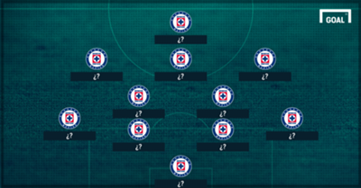 Afiche XI Cruz Azul Sin nombres 301216