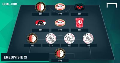 Best Eredivisie GFX Info Dutch