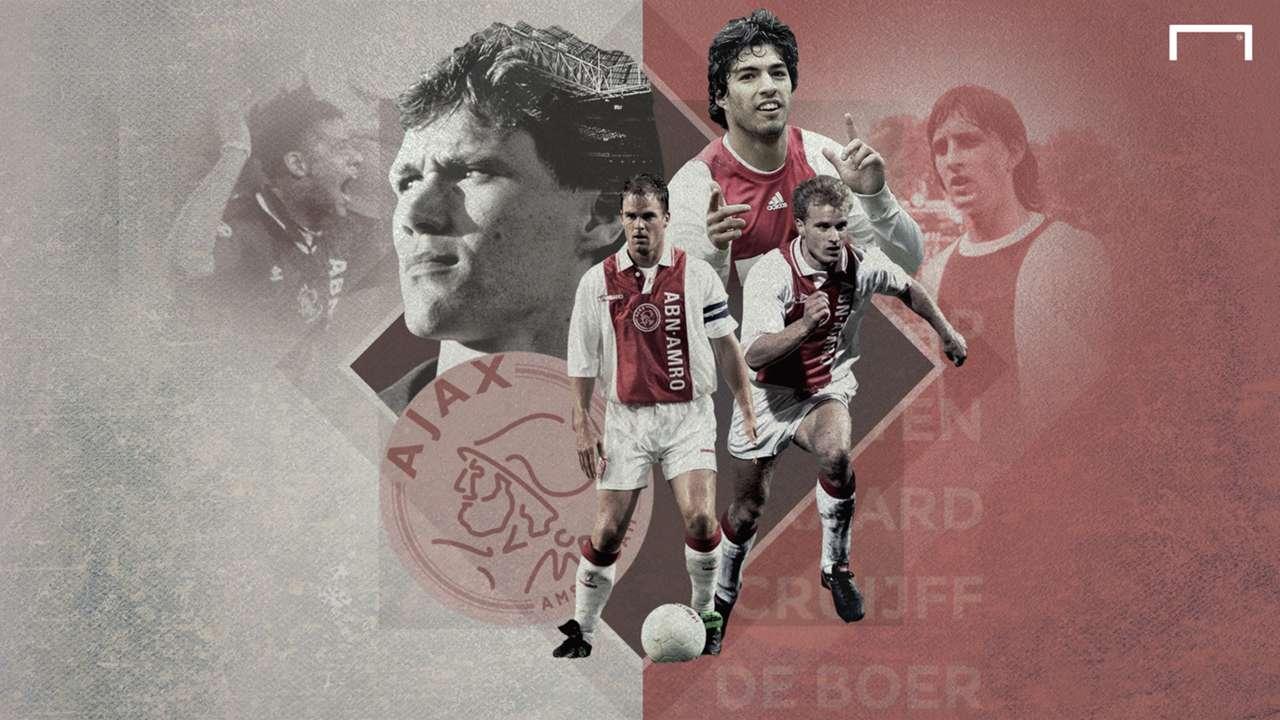 Ajax Top 20 Gallery Cover