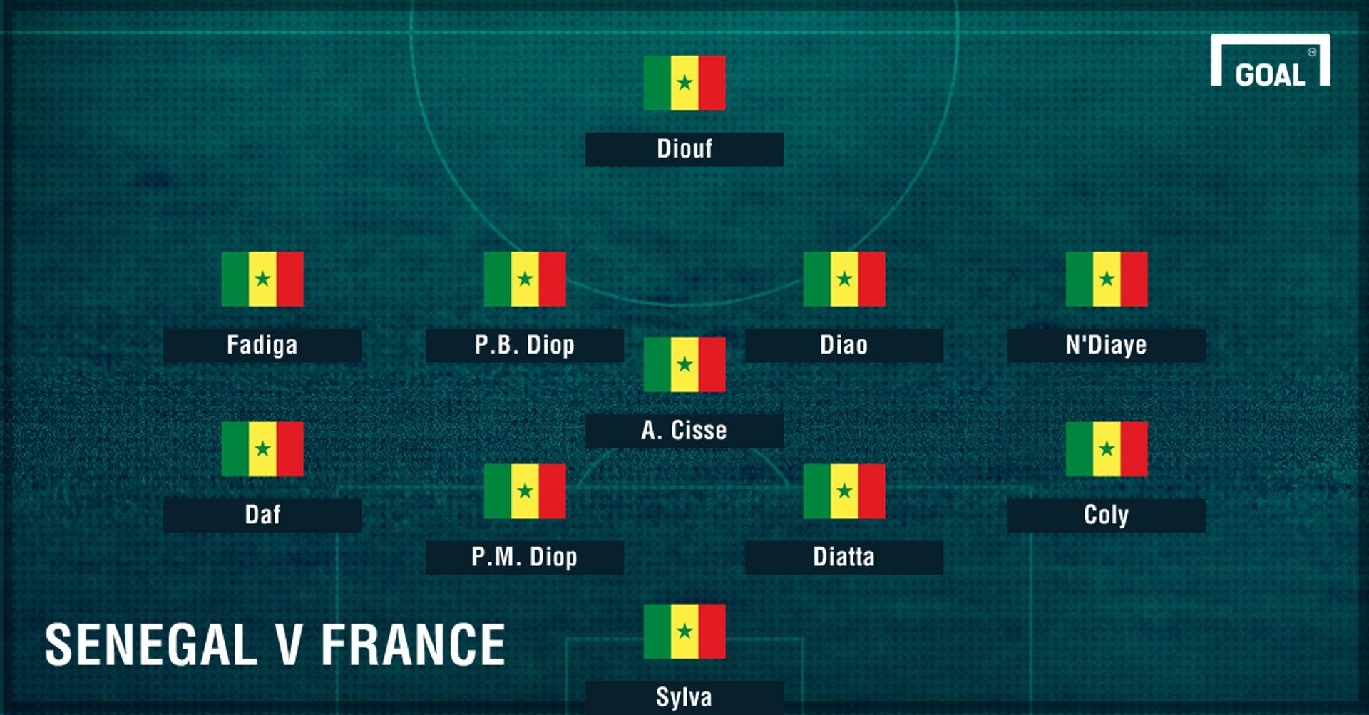 Senegal XI 2002