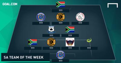 SA Team of the Week February 15
