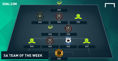SA Team of the Week - Oct-Nov
