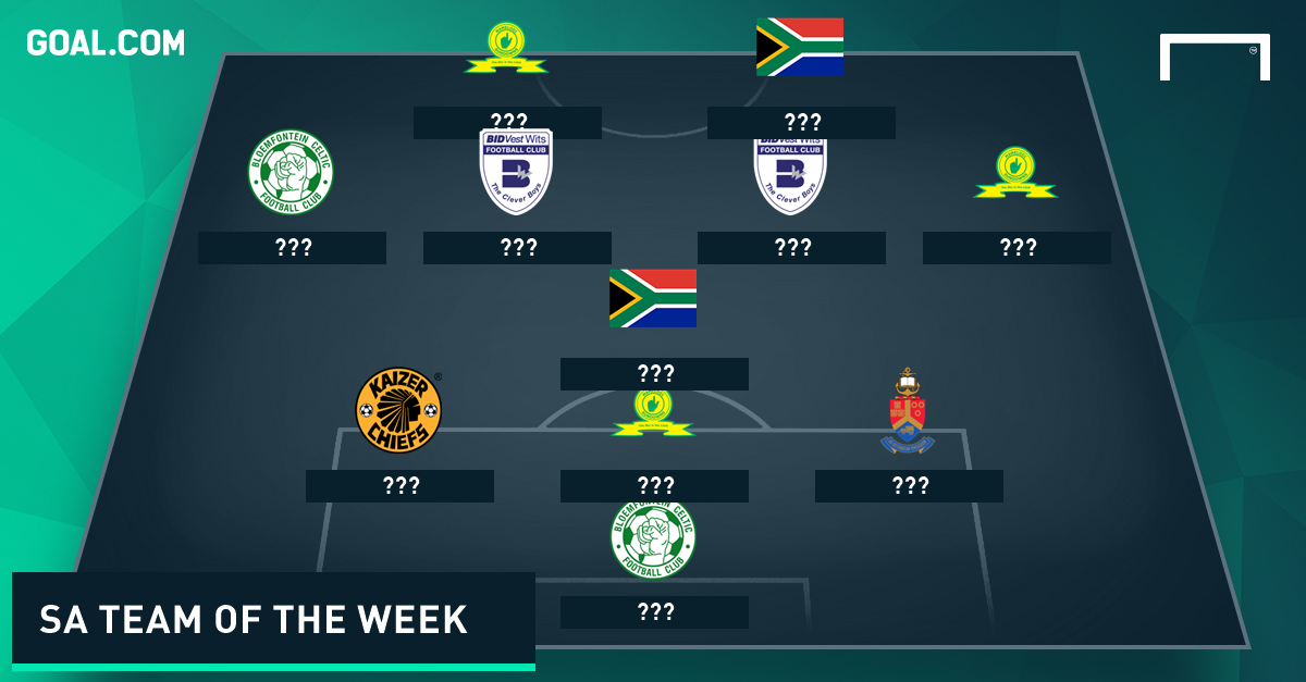 SA Team of the Week May 5