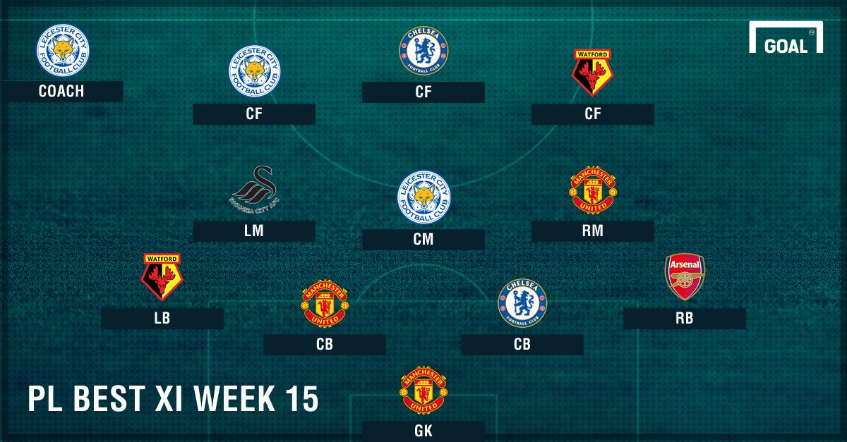 PL Team of the Week 2016-2017 สัปดาห์ที่ 15