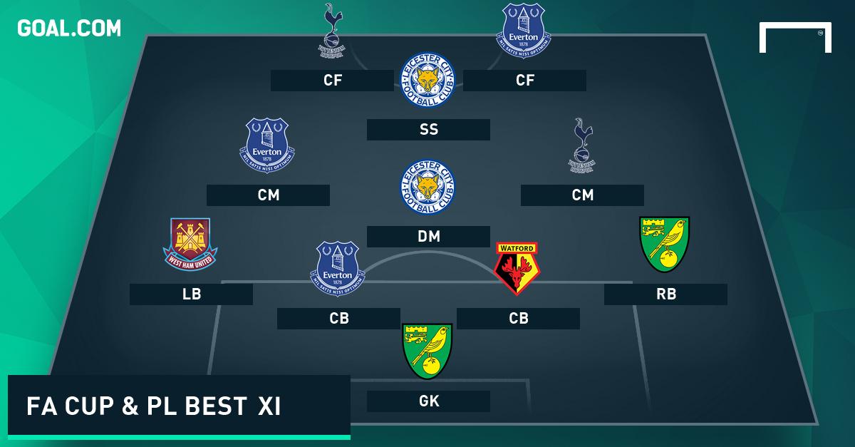 Best XI : ทีมยอดเยี่ยมฟุตบอลอังกฤษ 12-14 มี.ค.