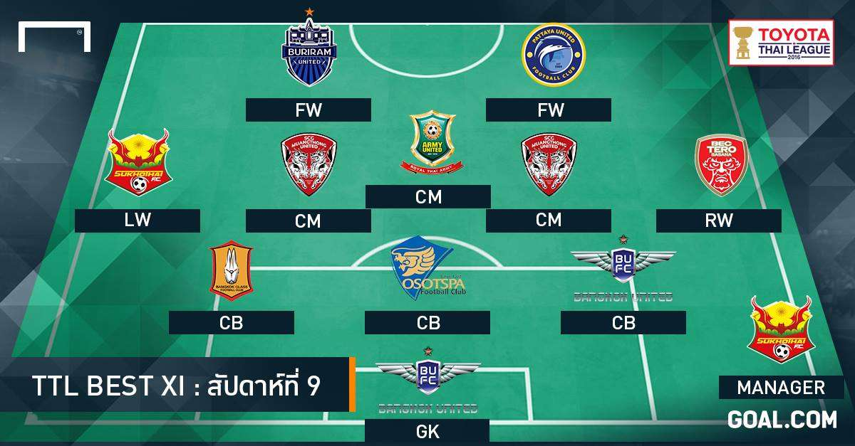 TOYOTA THAI LEAGUE BEST XI : ประจำสัปดาห์ที่ 9