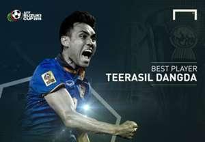 GFX | Teerasil Dangda | AFF Suzuki Cup 2016 Best Player