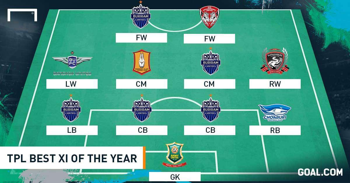 TOYOTA TPL Best XI : ทีมยอดเยี่ยมไทยพรีเมียร์ลีก 2015