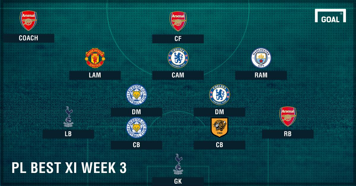 PL Team of the Week 2016-2017 สัปดาห์ที่ 3