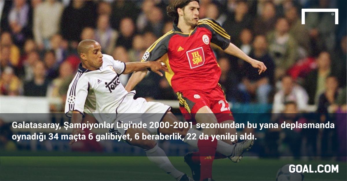 Galatasaray UCL GFX