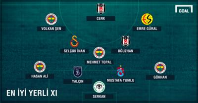 OPTA Best Turkish XI STSL