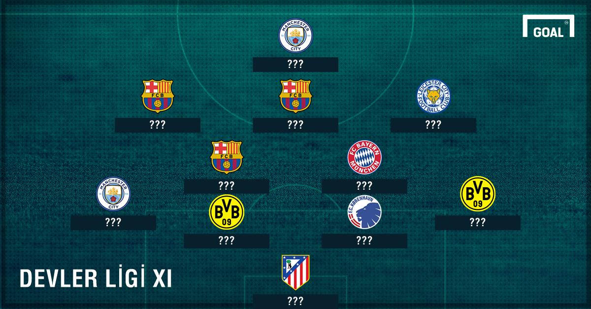 Şampiyonlar Ligi 1. haftanın takımı