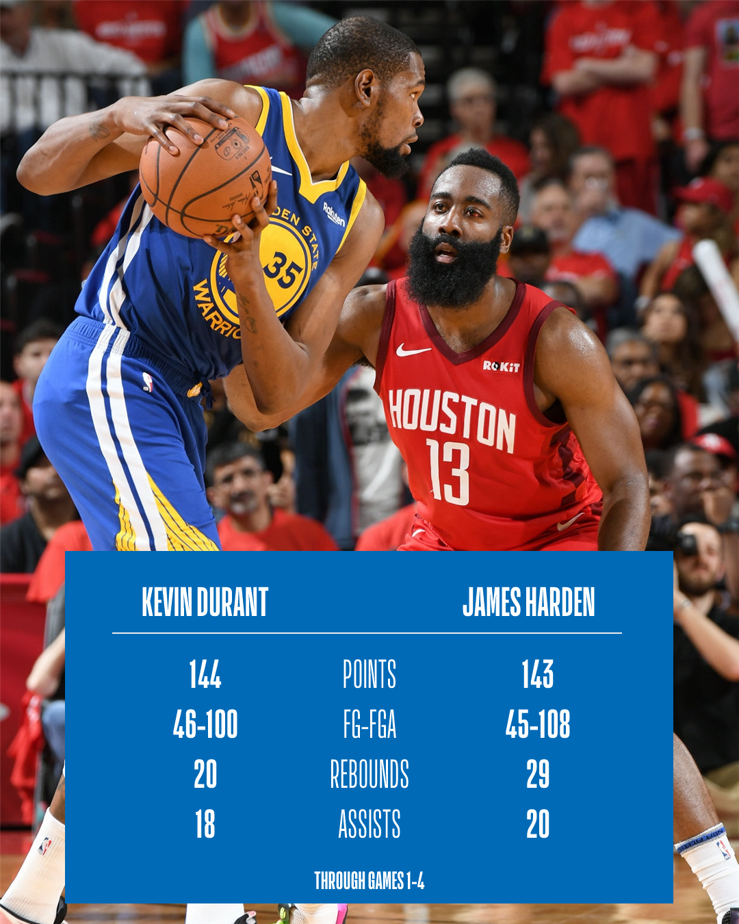 Warriors Vs Rockets Live Stream Game 6: NBA Playoffs 2019: Four Things To Watch In Wednesday's