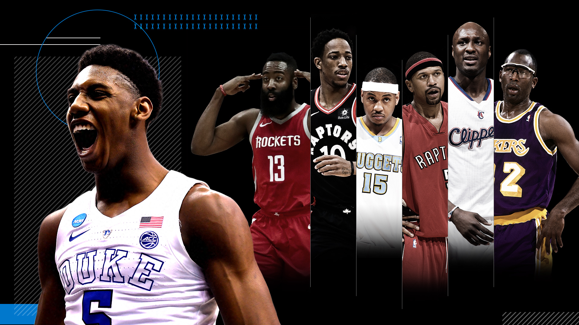 NBA Draft 2019: Drawing player comparisons for Canadian