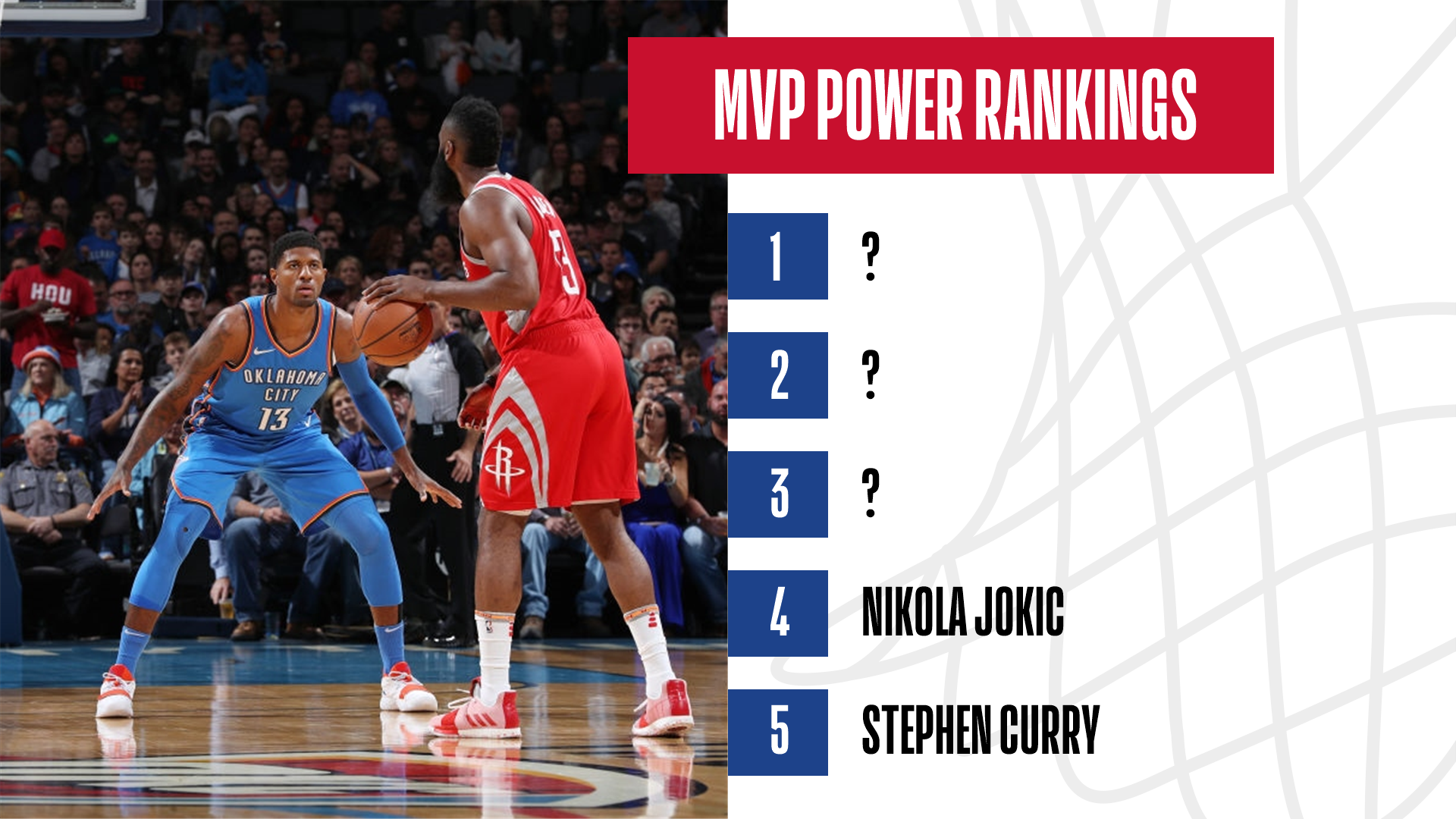daf9f8a24ad2 MVP NBA Power Rankings  Paul George enters the debate with Giannis  Antetokounmpo and James Harden