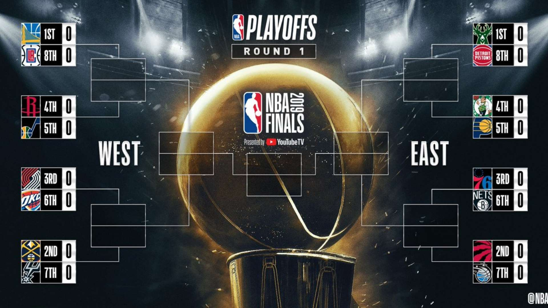 Calendario Play Off.Asi Quedan Los Playoffs Nba 2019 Consulta El Calendario Y