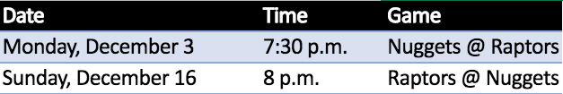 raptors-nuggets-schedule-081318