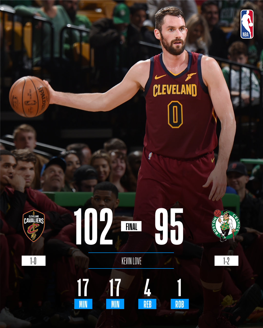 Kevin Love NBA Cleveland Cavaliers