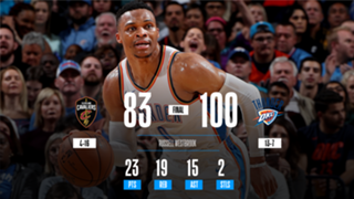 Russell Westbrook vs. the Cleveland Cavaliers