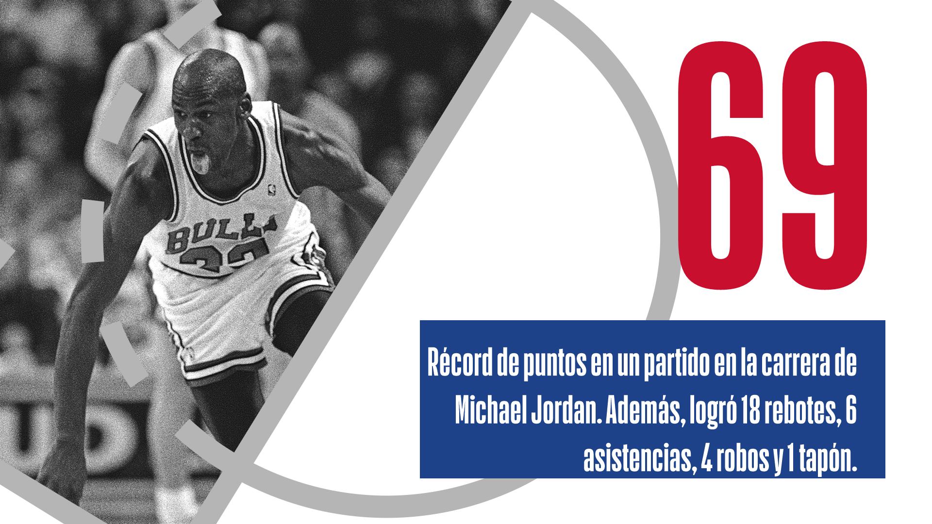 El Sitio Oficial De La NBA