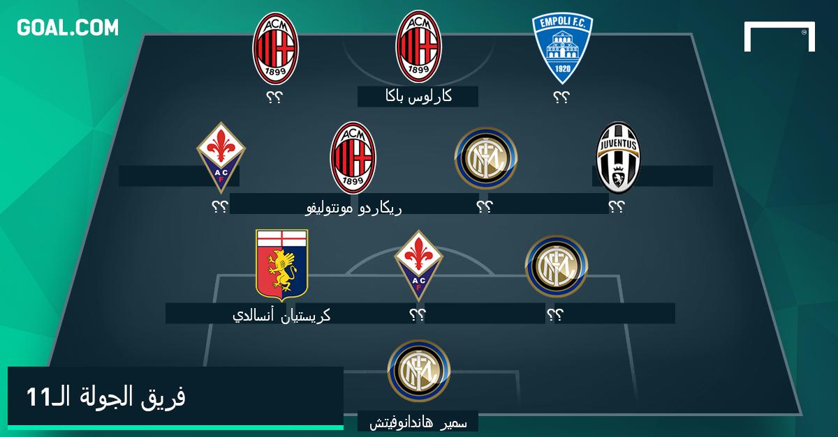 Serie A TOTW 11 GFX