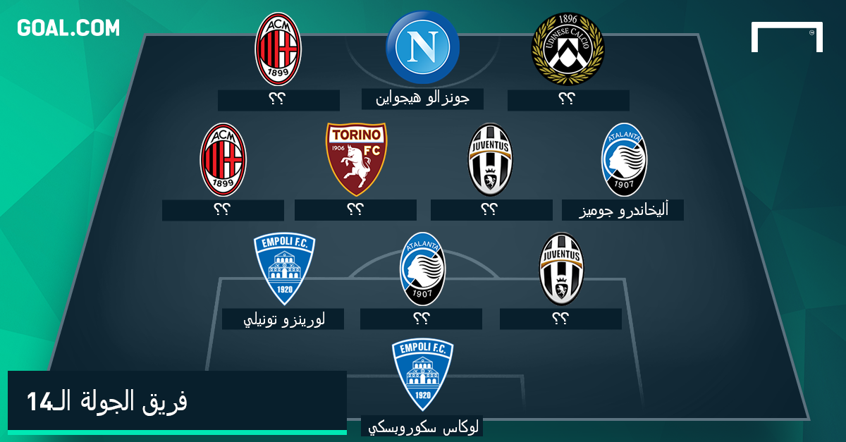 Serie A TOTW 14 GFX