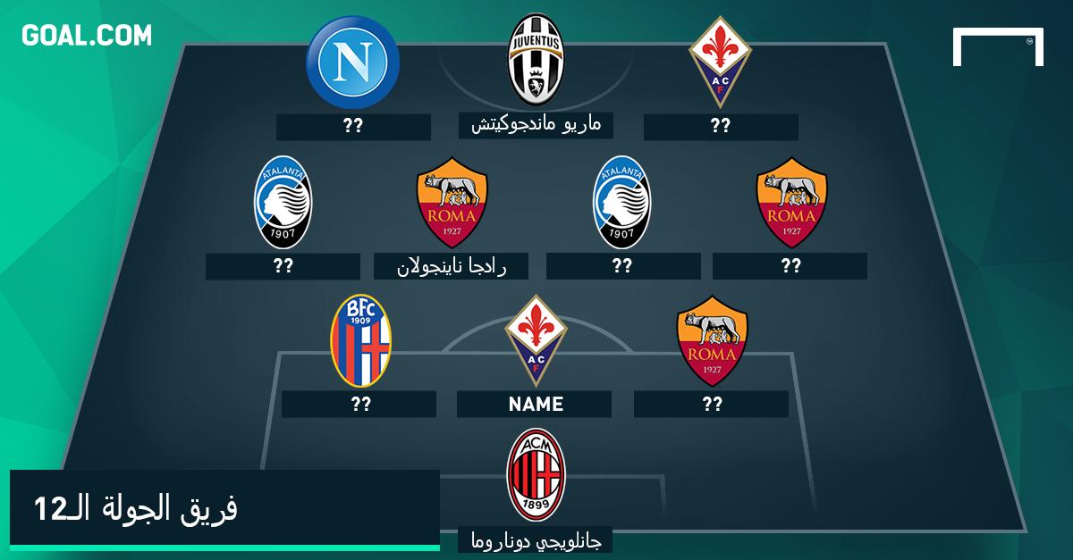 Serie A TOTW 12 GFX