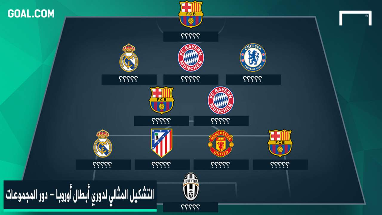 UCL Group Stage Best XI Goal AR Unknown