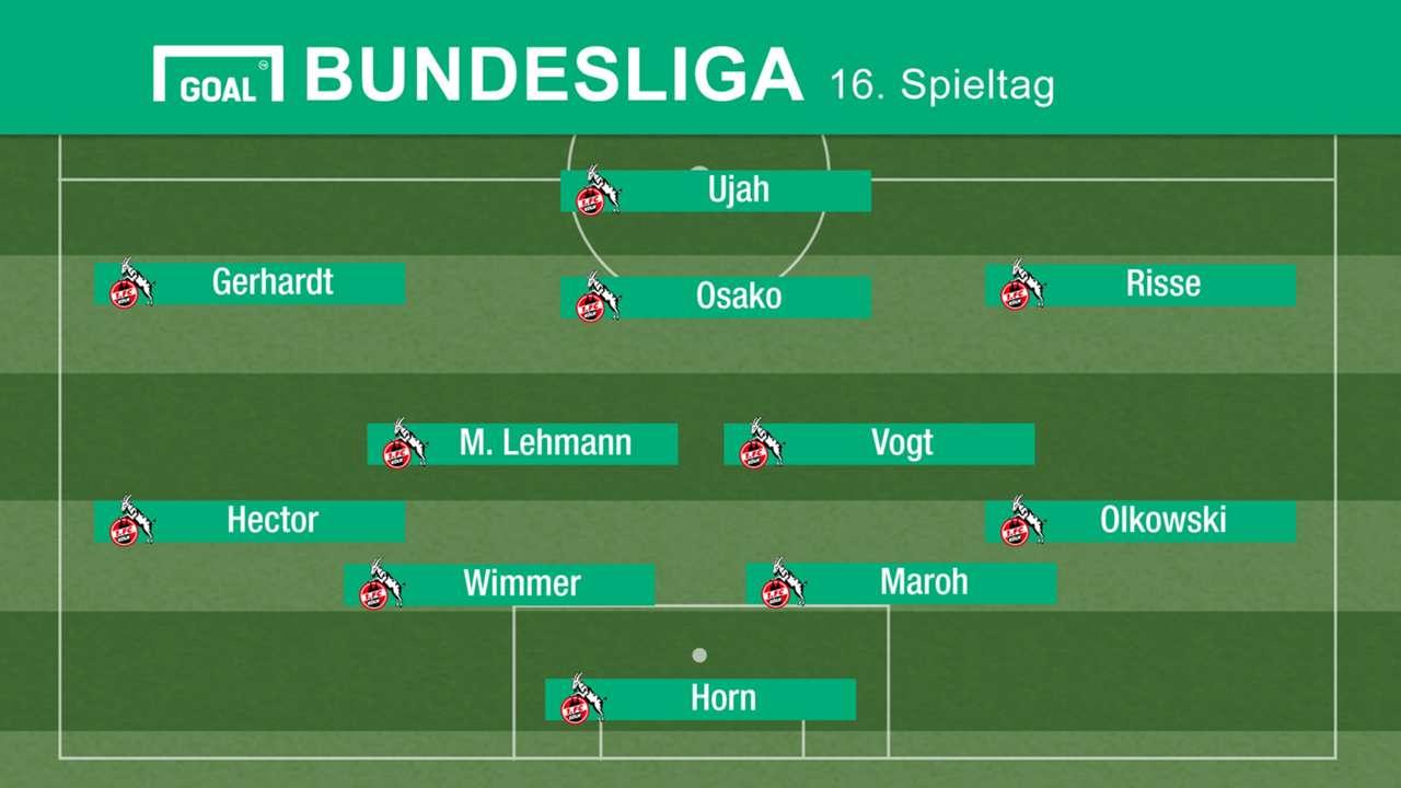 Voraussichtliche Aufstellung Bundesliga