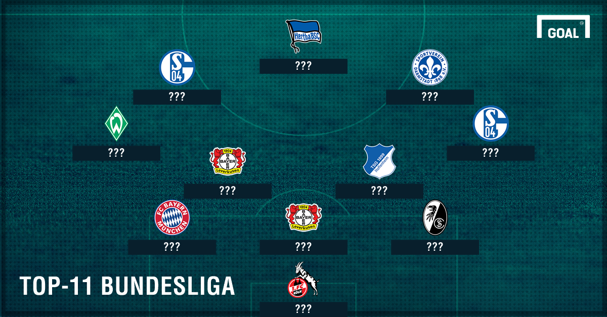 Top-11 Bundesliga ohne Namen