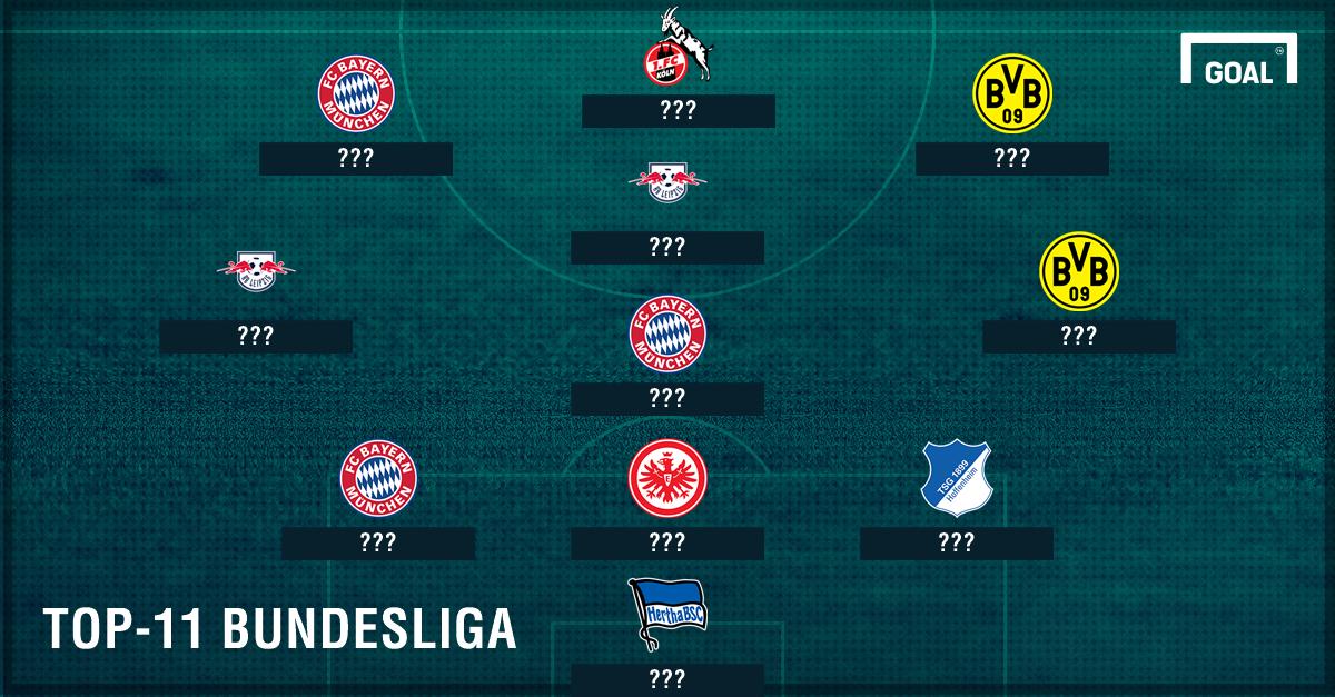 GFX Info Top-11 Bundesliga Saison ohne Namen