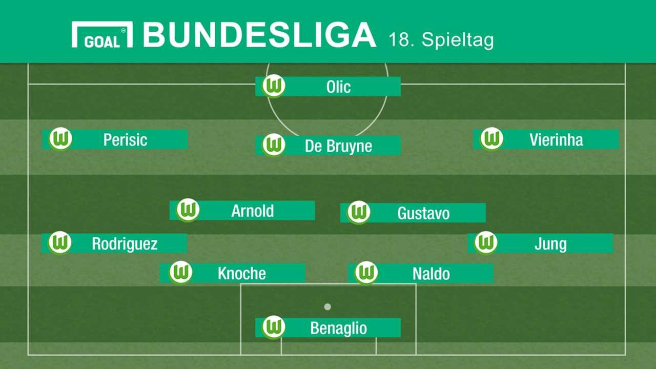 Aufstellung Wolfsburg 18. Spieltag