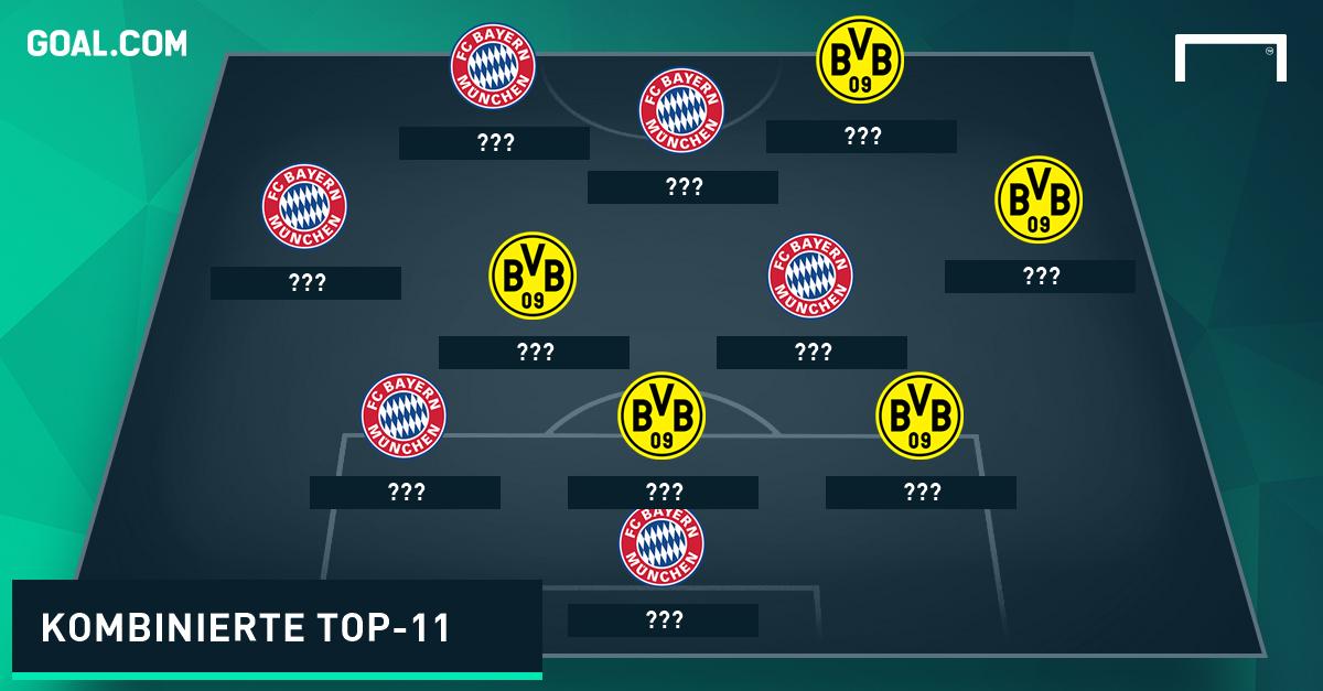 GFX Dortmund Bayern kombiniert o. Namen