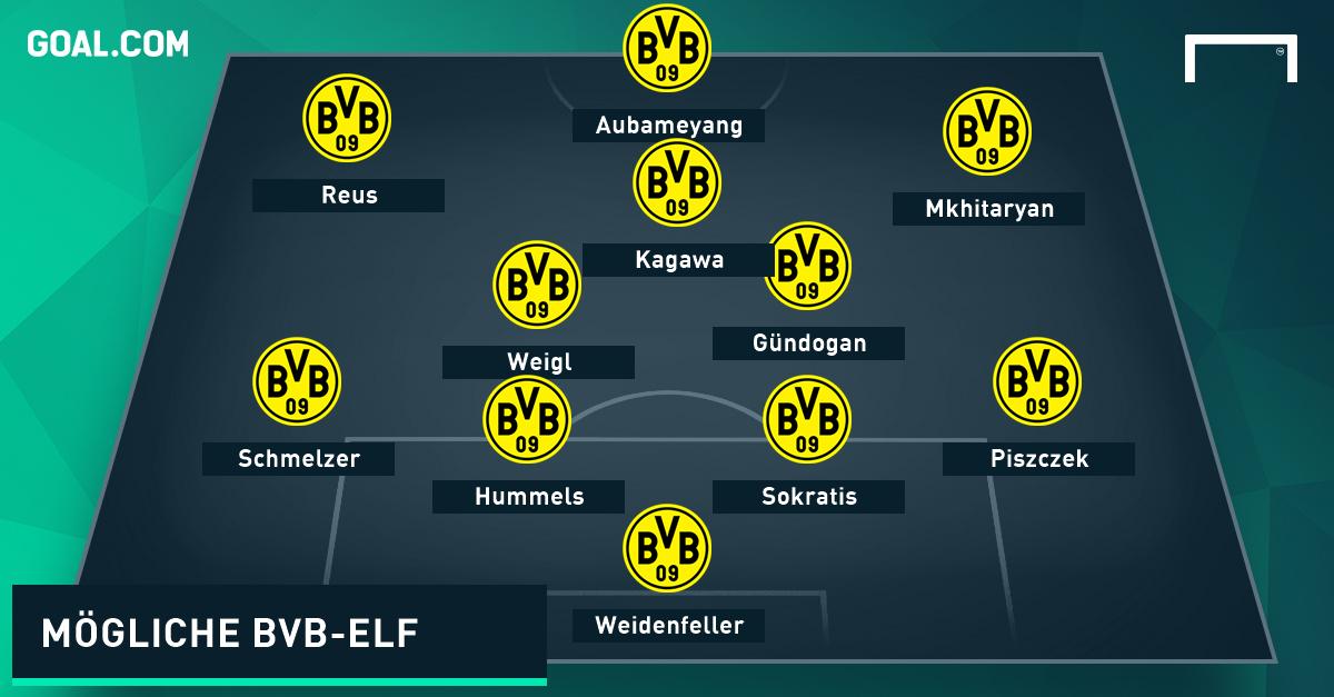 Hinspiel Dortmund Liverpool