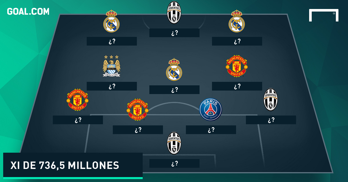 Most Expensive XI In signings
