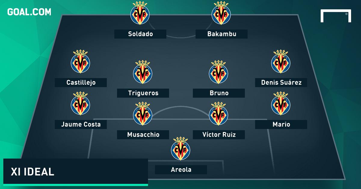 GFX XI Villarreal